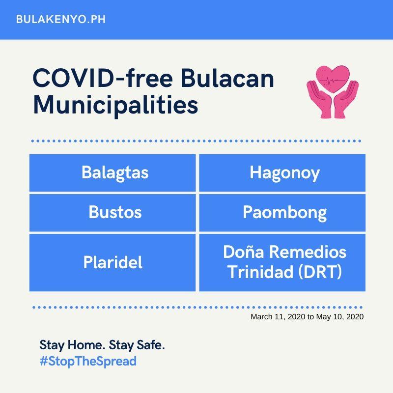 6 Impressive COVID-free Bulacan Municipalities 2
