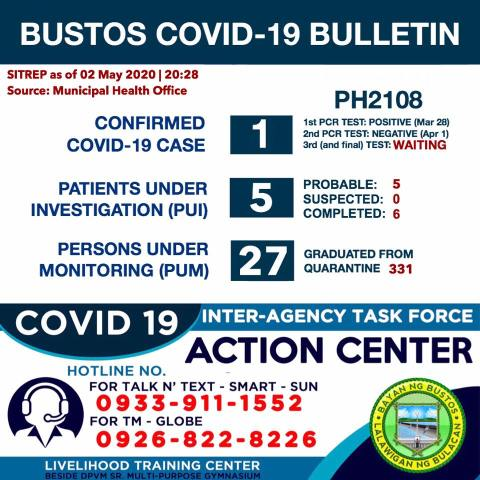 6 Impressive COVID-free Bulacan Municipalities 8