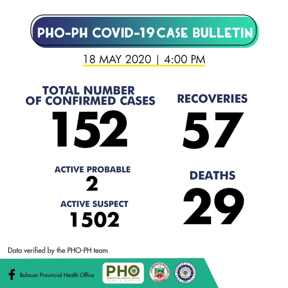 Bulacan COVID-19 Virus Journal Log Book (From First Case up to June 2020) 55