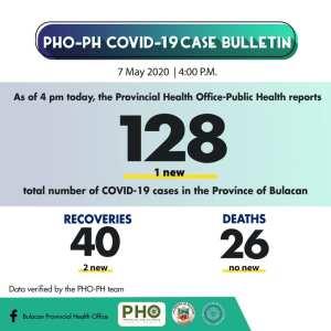Bulacan COVID-19 Virus Journal Log Book 21