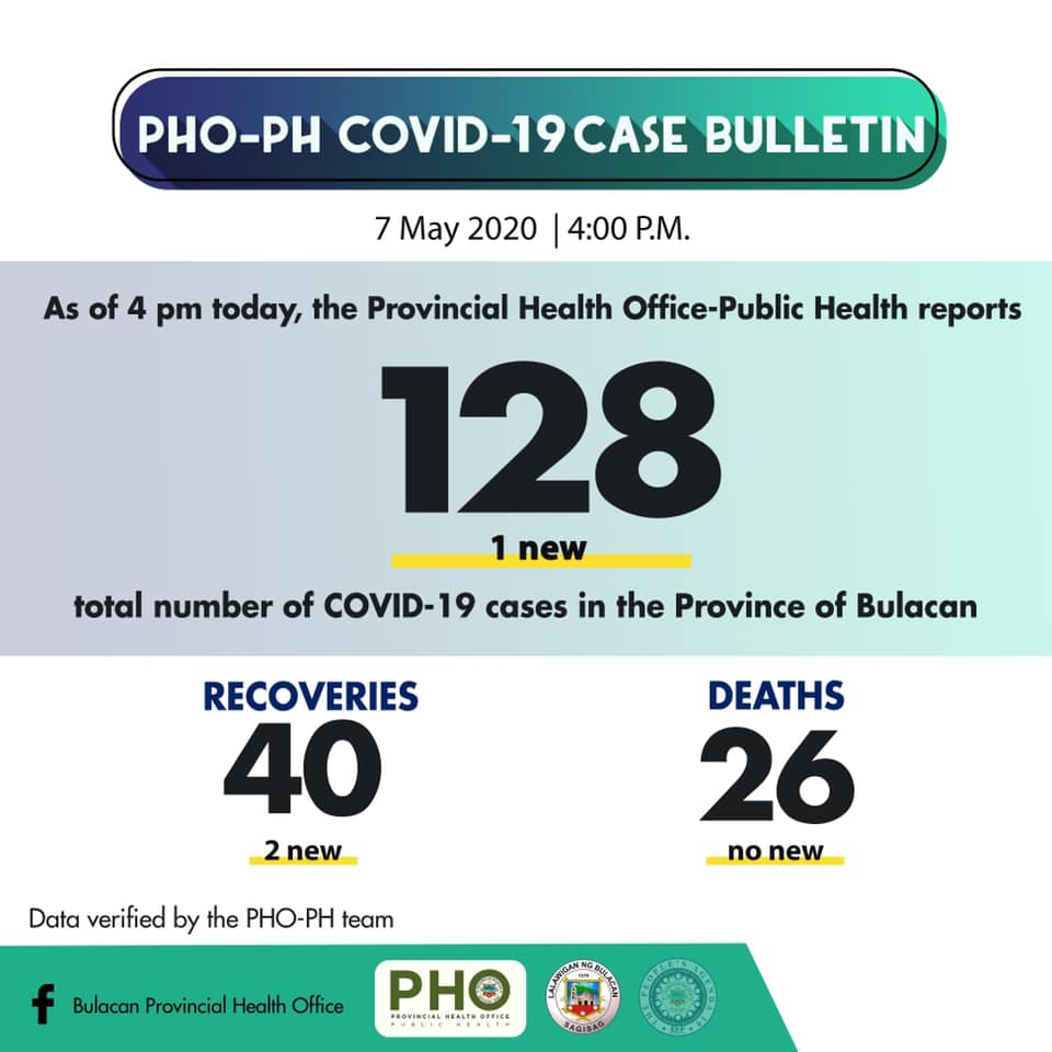 Bulacan COVID-19 Virus Journal Log Book (From First Case up to June 2020) 58
