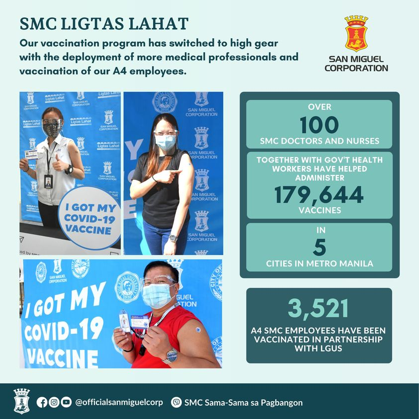 SMC Employees
