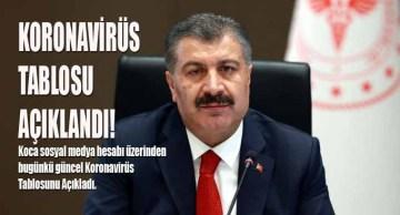 Güncel Koronavirüs Tablosu Açıklandı.