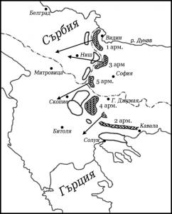 Българският военен план
