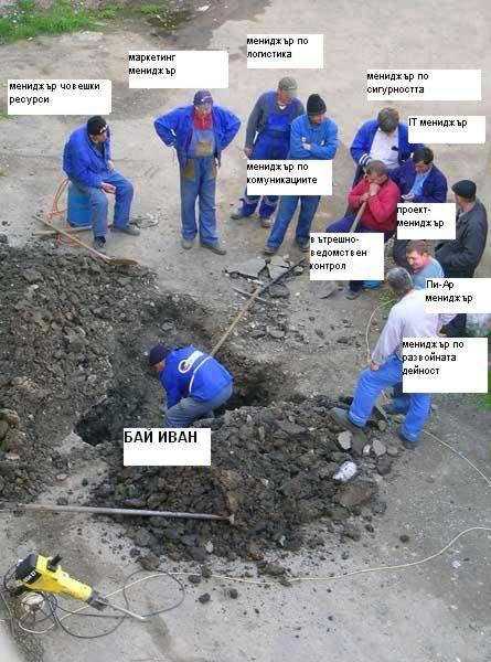 Структура на строителна фирма. ФОТО: Нова визия