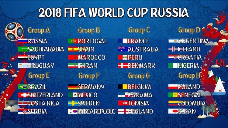 4ec567271ee Общо групите са 8 по 4 отбора или общо 32, 14 са от Европа, по 5 от Африка,  Азия и Южна Америка, и 3 от Северна и Централна Америка и Карибите. В ...