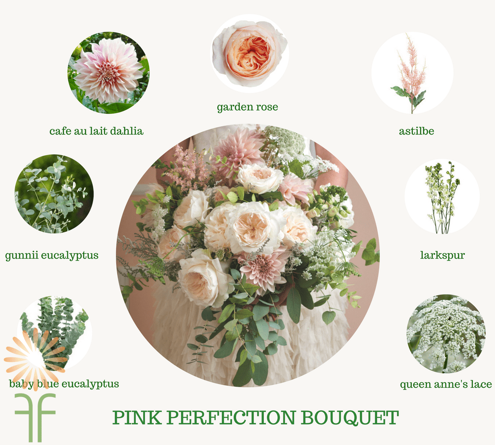 Diy wedding flowers archives page 2 of 2 fabulous florals pink garden rose bouquet pretty pink wedding flowers izmirmasajfo