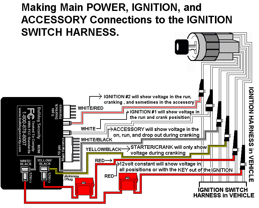 vehicle wiring diagrams for remote start wiring diagram as well, wiring, vehicle wiring diagrams for remote starts