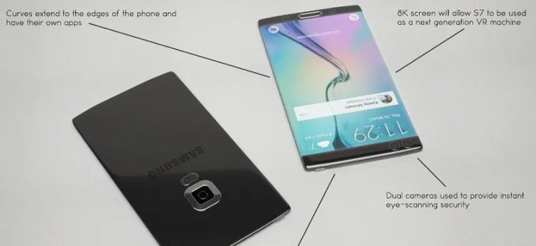 Leaked Samsung Galaxy S7 Features You Must See