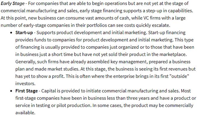 I VC continuano a finanziare le hardware startup nelle fasi di early stage