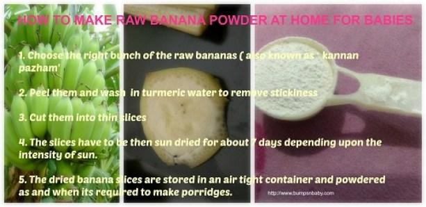 raw banana powder