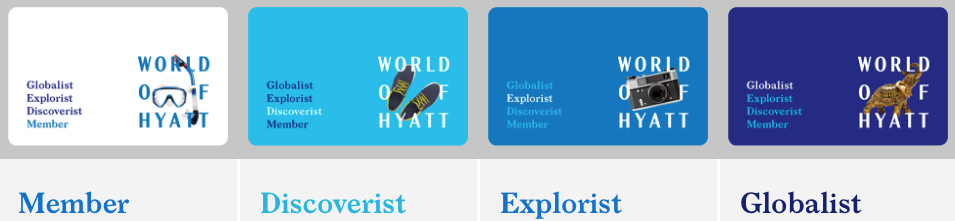 world of hyatt introduction einführung erklärung beschreibung suite upgrade club upgrade explorist globalist discoverist member