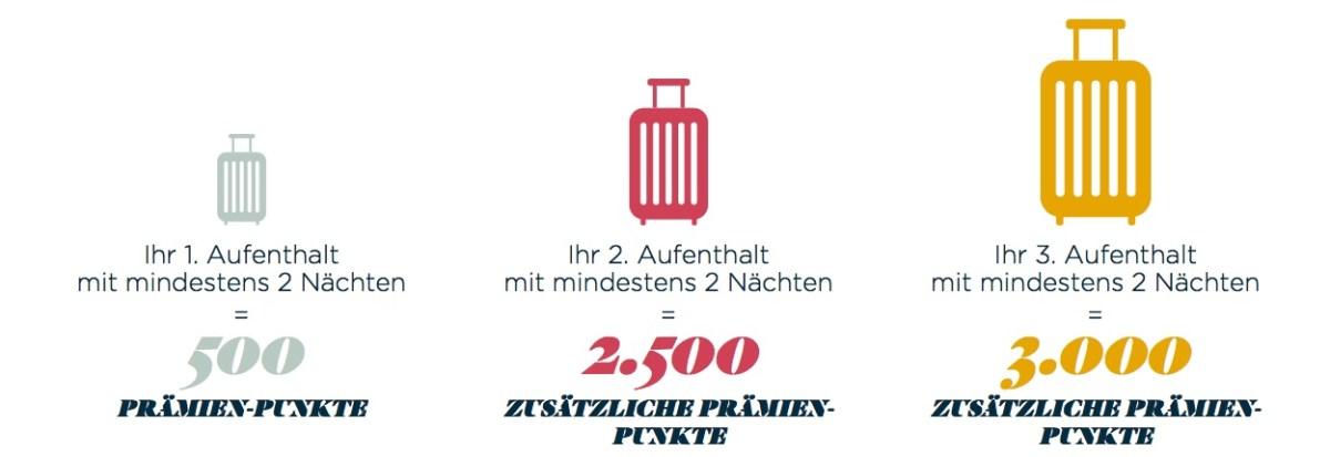 AccorHotels: 3 x 2 Nächte = 6000 Punkte (= 120 Euro)