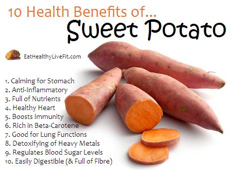 Image result for sweet potato nutrition