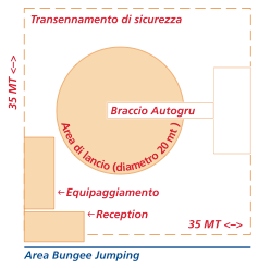 Area Bungee