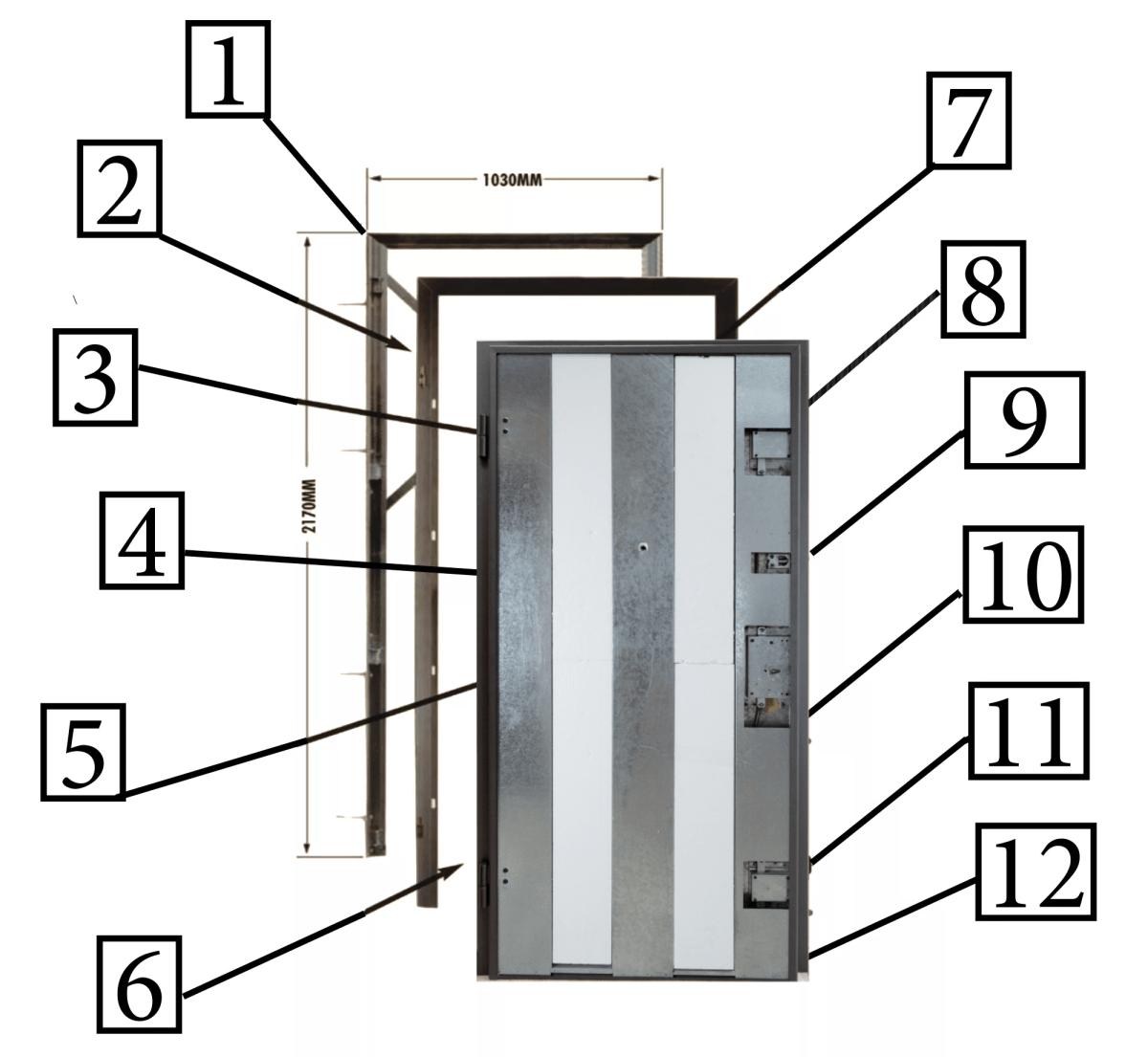 Come scegliere porte blindate