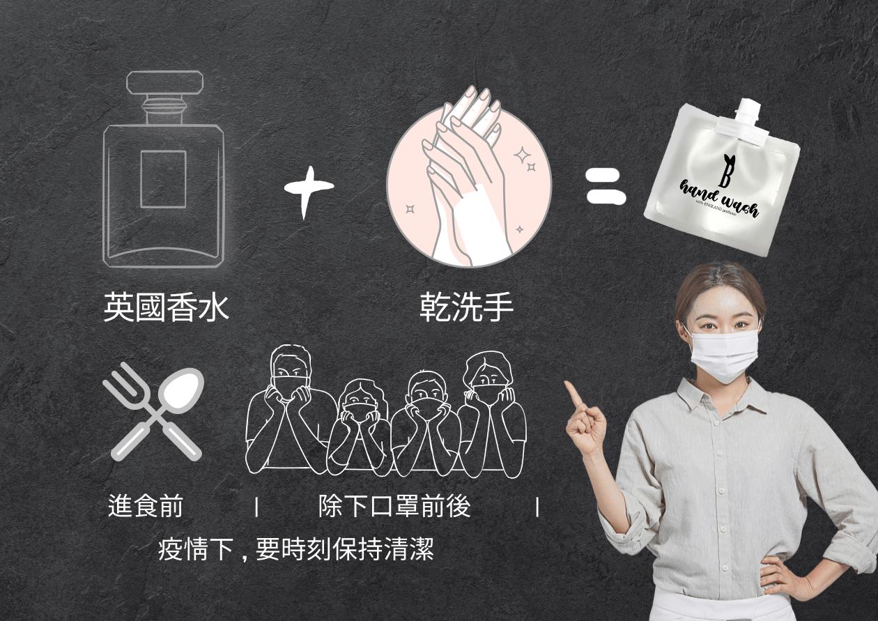Bunny & Bunny Perfume Hand Wash 英國香水潔手啫喱