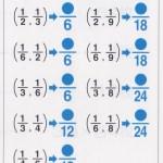 分数学習の強い味方!分数大好きの暗記カードを制する者が勝負も通分も制す!!