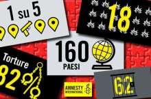 amnesty-2015 dirittiumani
