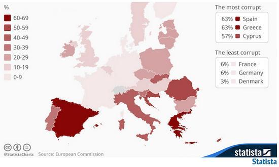 corruzione-stat-UE_2015_(fonte_Statista.com)