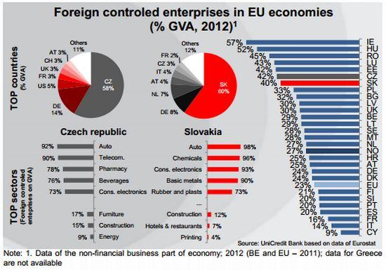 imprese-straniere_Unicredit_2015