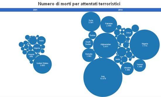 terrorismo-GTD
