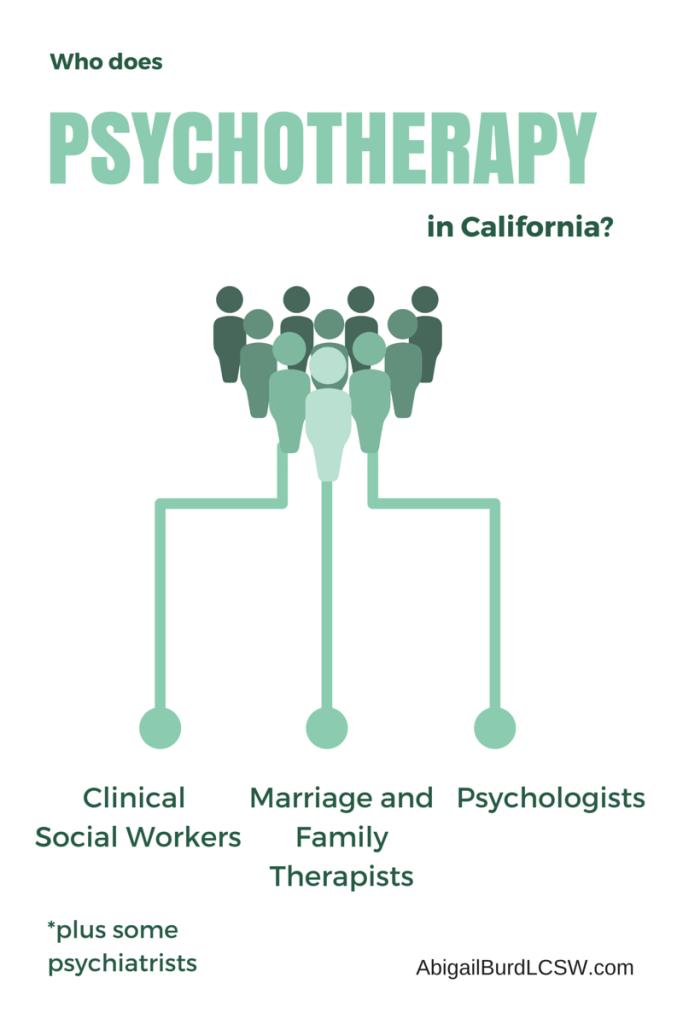 psychotherapists infographic