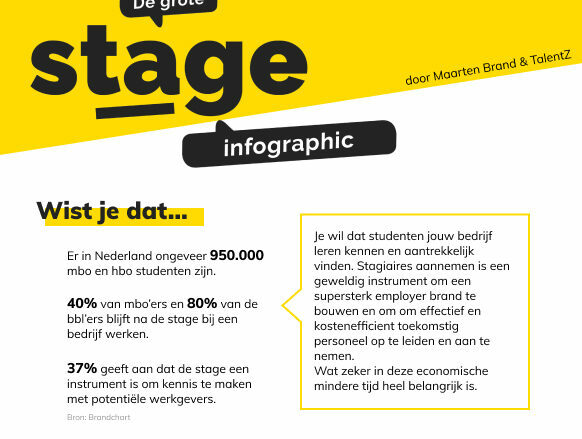 Dit is de grote Stage infographic