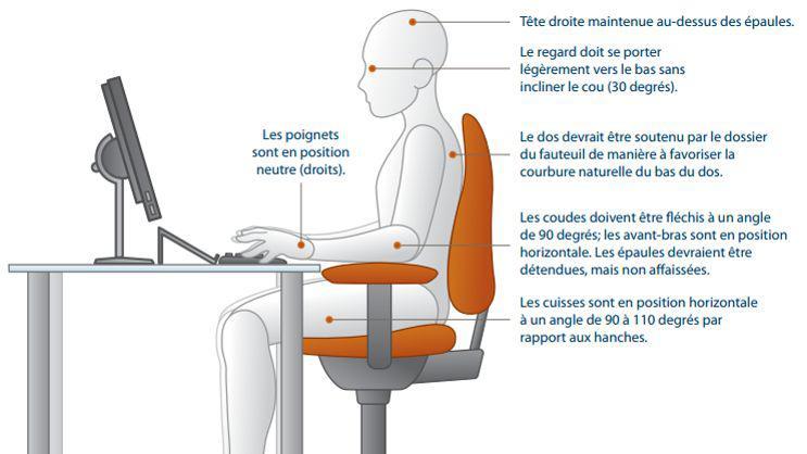 Tout Savoir Sur Le Stand Up Desk Bureaux Partager Le