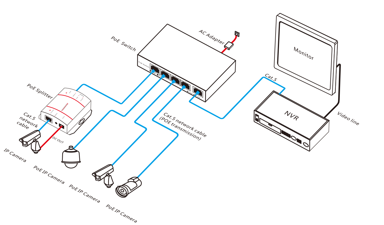 4ch Network Poe Switch For Ip Camera 10 100m