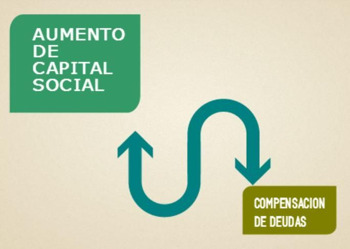 AUMENTO DE CAPITAL POR COMPENSACION DE DEUDAS