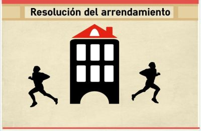 resolución arrendamiento