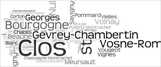 wordle burgundy name cloud
