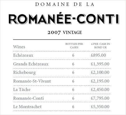 DRC-2007-GBP