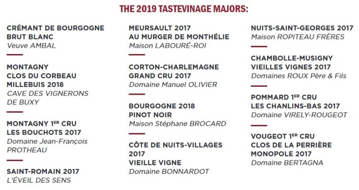 2019 Tastevinage Majors