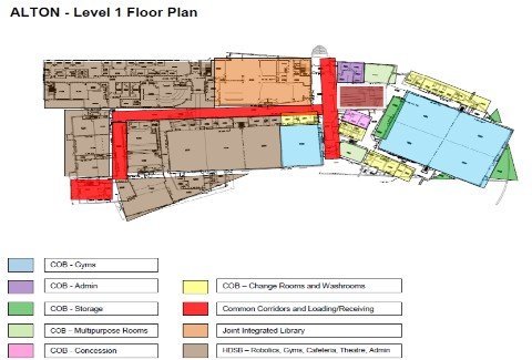 Once the building is open and operational the layout above give you a sense of what will exist and how all the parts are linked together. One wonders where the hallway monitors at the high school will end their rounds.  Maybe no monitors?