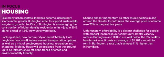 Housing copy