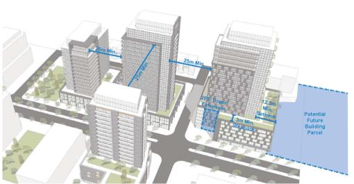 Tall building design - set backs and spacing