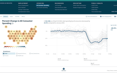 Opportunity Insights Tracker Combines Economic Data on Pandemic