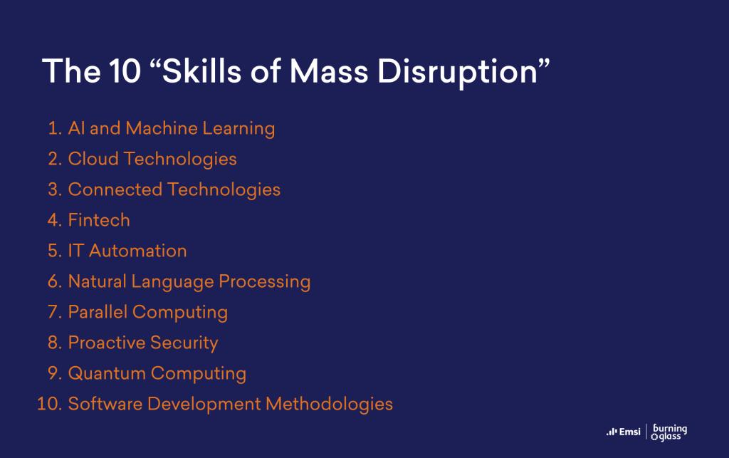 Top 10 Skills of Mass Disruption