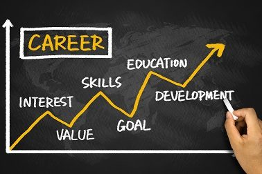 Your How-to Guide to Using Career Outcomes in Enrollment Marketing