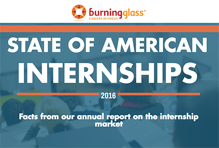 State of American Internships 2016