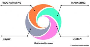 Job skills for mobile app developer
