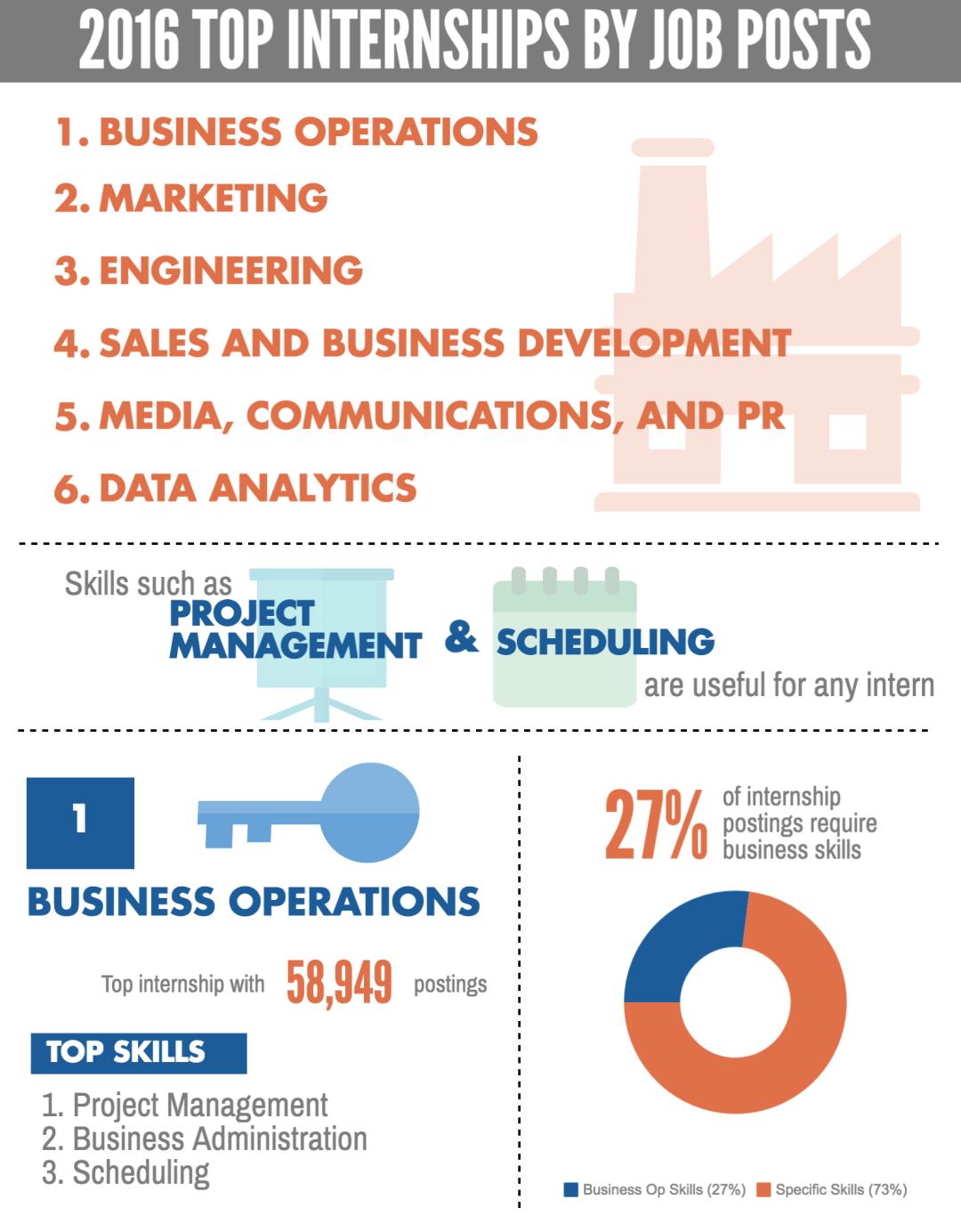 top_internships_cropped