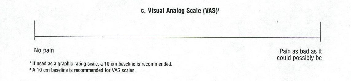 Pain assessment continued medically speaking for Vas scale pain