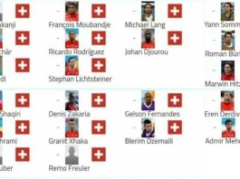 Switzerland OUT of World Cup After Suffering Incredible Injury Crisis