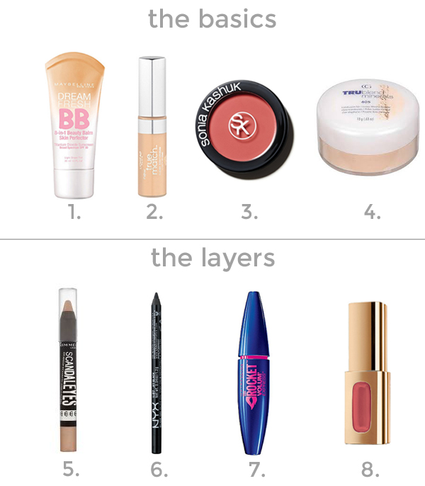 my favorite drugstore makeup products