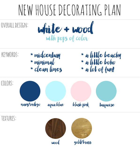 our new house decorating plan / Burritos and Bubbly