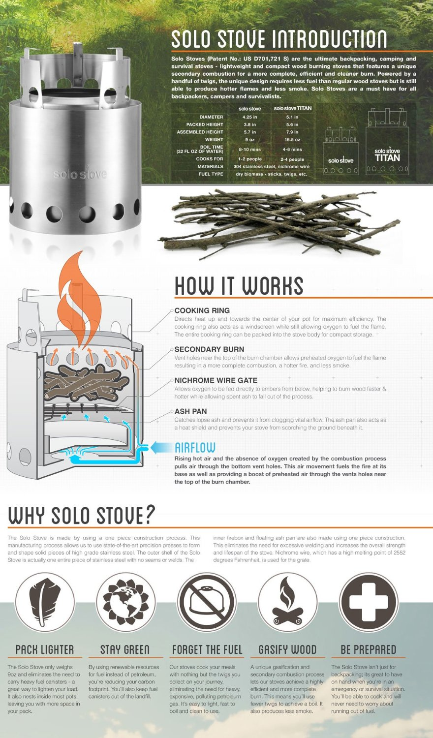 Solo Stove Wood Burning Backpacking Stove Review