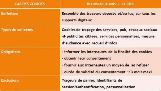 Tableau cookies-CNIL-061114